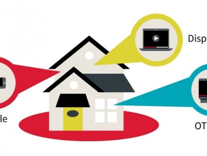Программатик-платформа Simpli.fi внедрила инструмент аналитики эффективности рекламы в OTT-сервисах