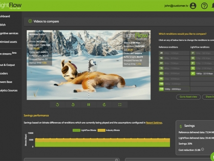 Платформа LightFlow запускает новый сервис формата multi-CDN
